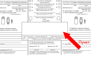 Правила составления схемы ДТП инспектором