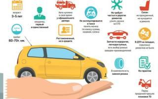 Процесс продажи автомобиля поэтапно