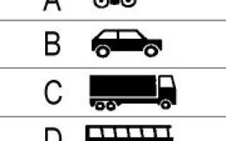 Какие бывают категории водительских прав?