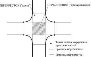 Разрешен ли разворот на перекрестке со светофором