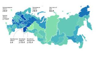 Самый маленький налог на автомобиль в России
